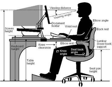 10 начина за незабавно подобряване на ергономията на работната среда в офиса
